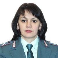 Светлана Чокой