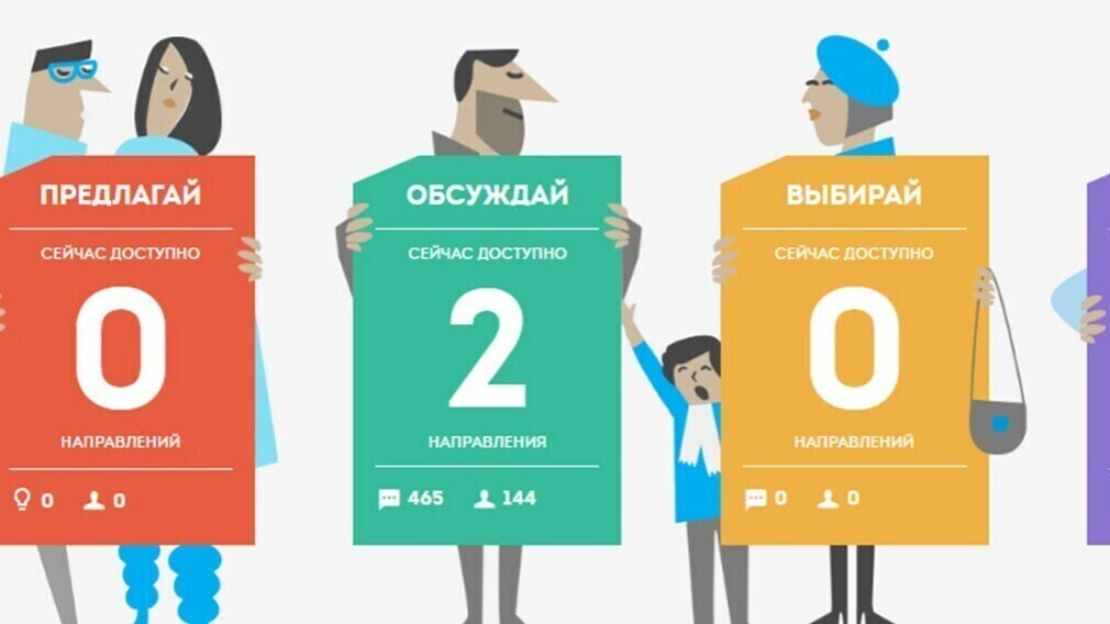 Москвичи участвуют в улучшении городского сервиса по управлению МКД